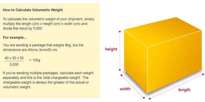 Cách tính trọng lượng thể tích quy cân